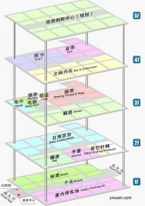 Yiwu market map