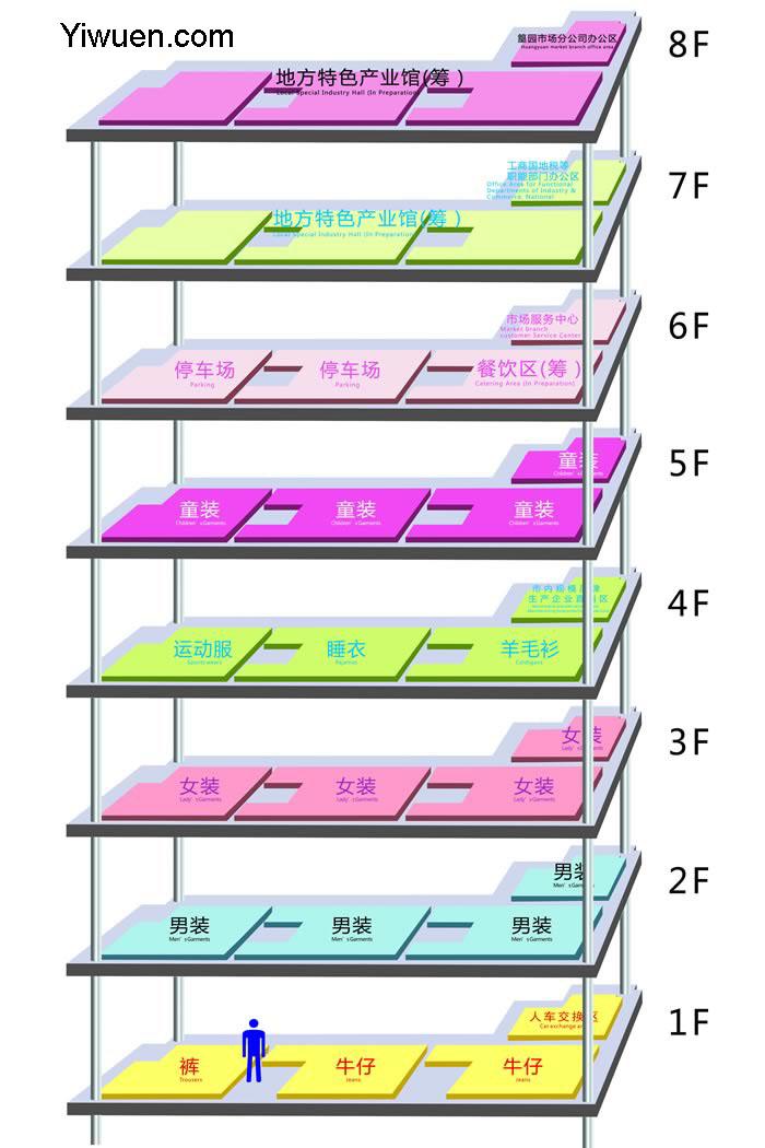yiwu huangyuan map